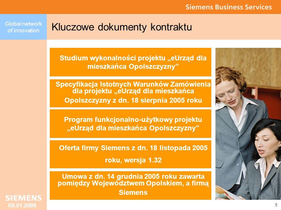 Kluczowe dokumenty kontraktu