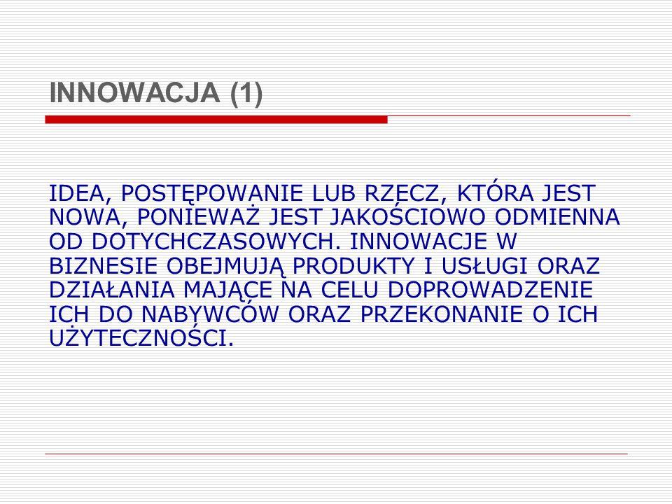 INNOWACJA (1)