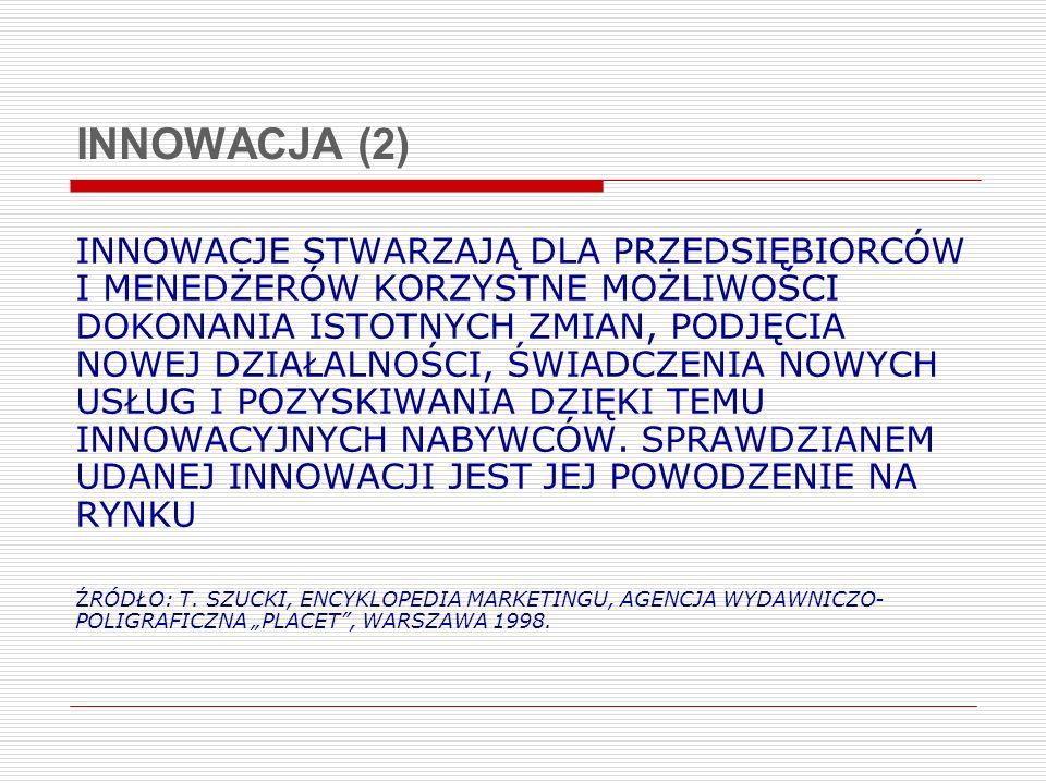 INNOWACJA (2)