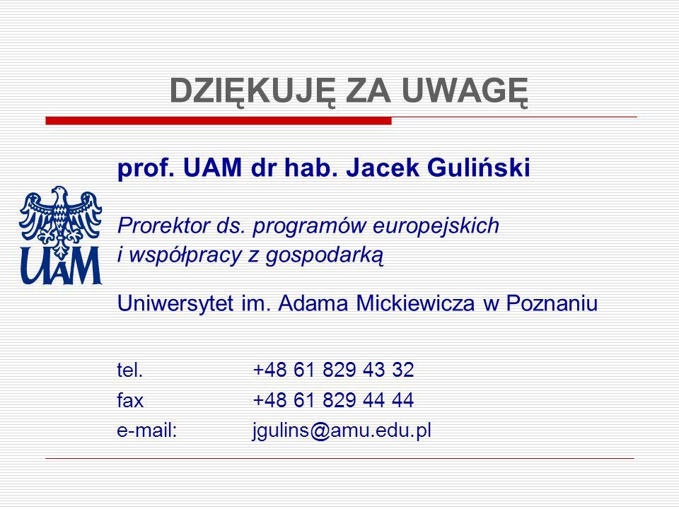 DZIĘKUJĘ ZA UWAGĘ prof. UAM dr hab. Jacek Guliński. Prorektor ds. programów europejskich i współpracy z gospodarką.