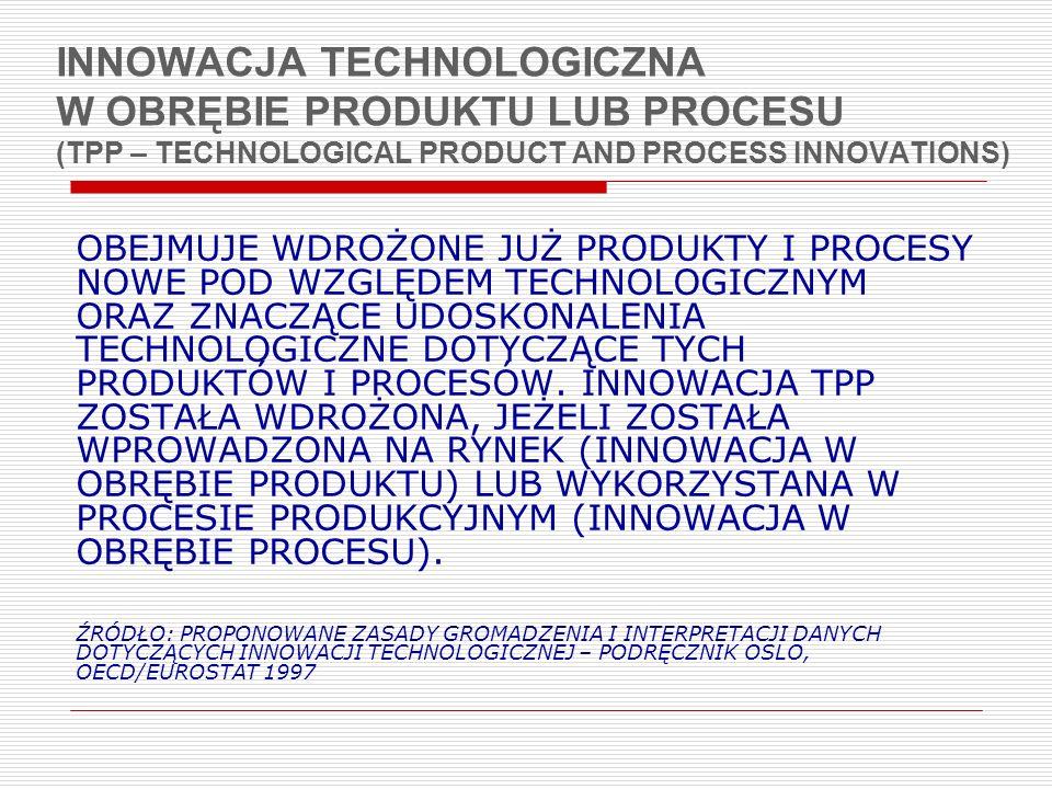 INNOWACJA TECHNOLOGICZNA W OBRĘBIE PRODUKTU LUB PROCESU (TPP – TECHNOLOGICAL PRODUCT AND PROCESS INNOVATIONS)