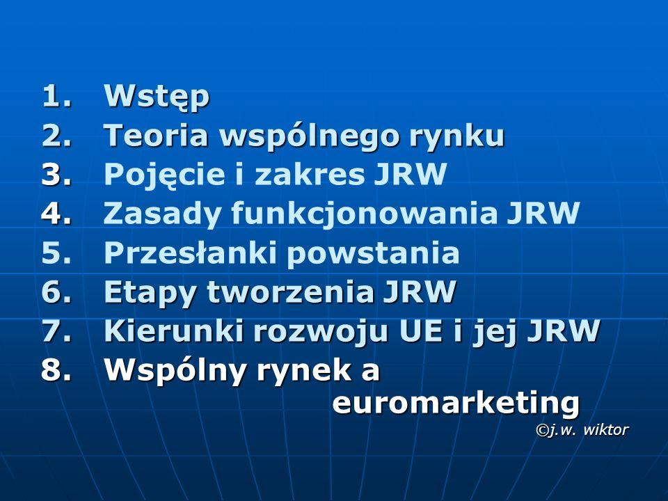 2. Teoria wspólnego rynku 3. Pojęcie i zakres JRW