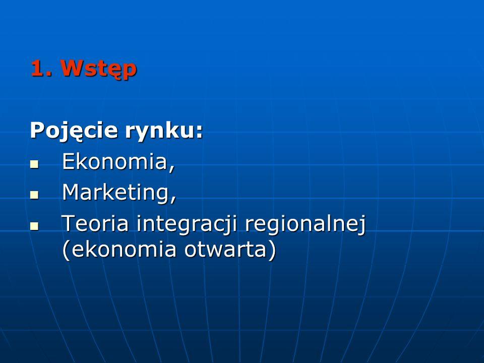 1. Wstęp Pojęcie rynku: Ekonomia, Marketing, Teoria integracji regionalnej (ekonomia otwarta)