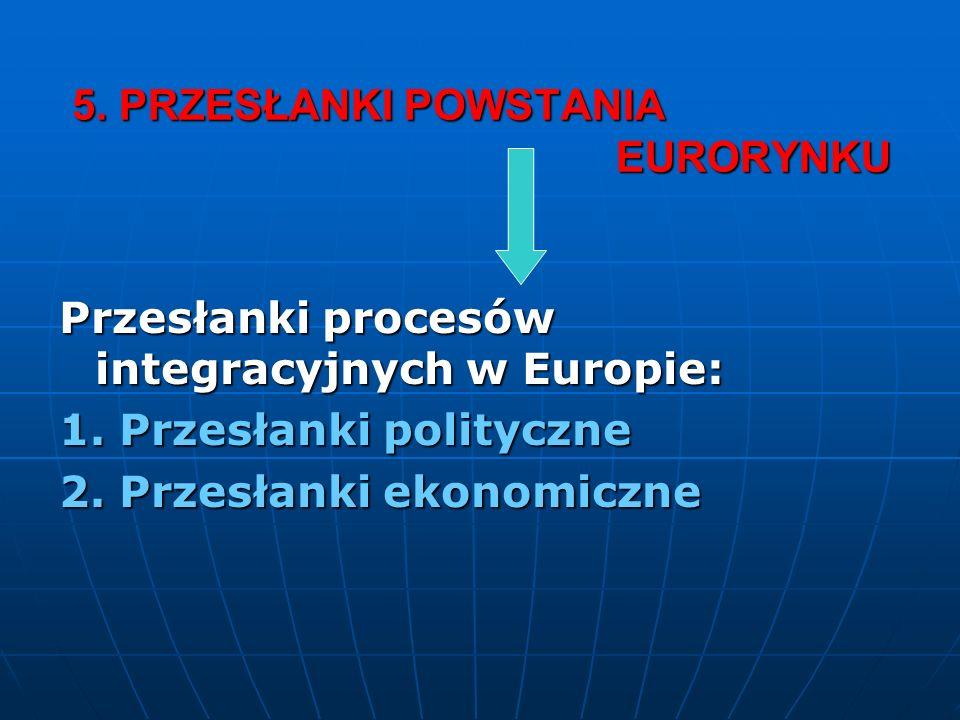 5. PRZESŁANKI POWSTANIA EURORYNKU