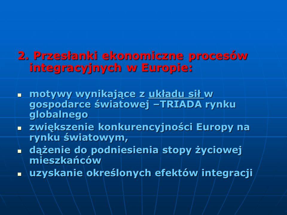 2. Przesłanki ekonomiczne procesów integracyjnych w Europie: