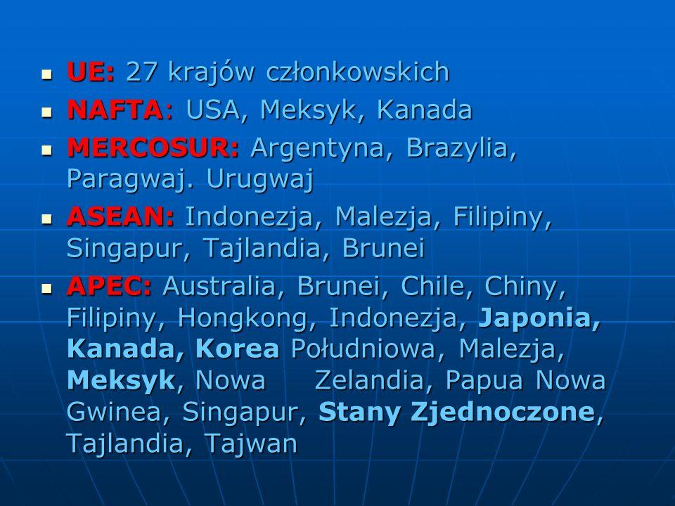 UE: 27 krajów członkowskich