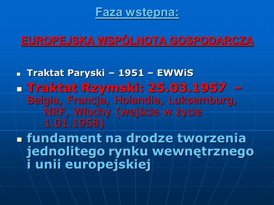 Faza wstępna: EUROPEJSKA WSPÓLNOTA GOSPODARCZA