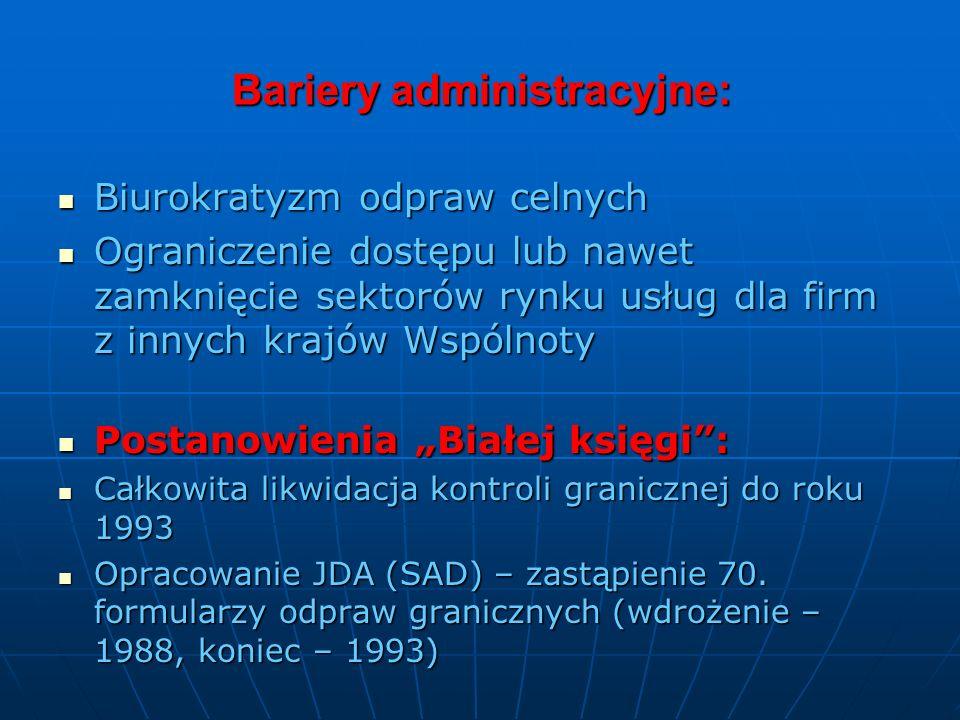 Bariery administracyjne: