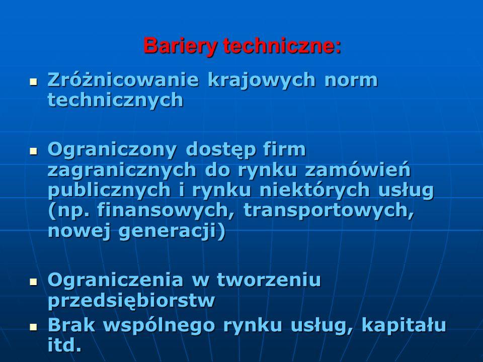 Bariery techniczne: Zróżnicowanie krajowych norm technicznych