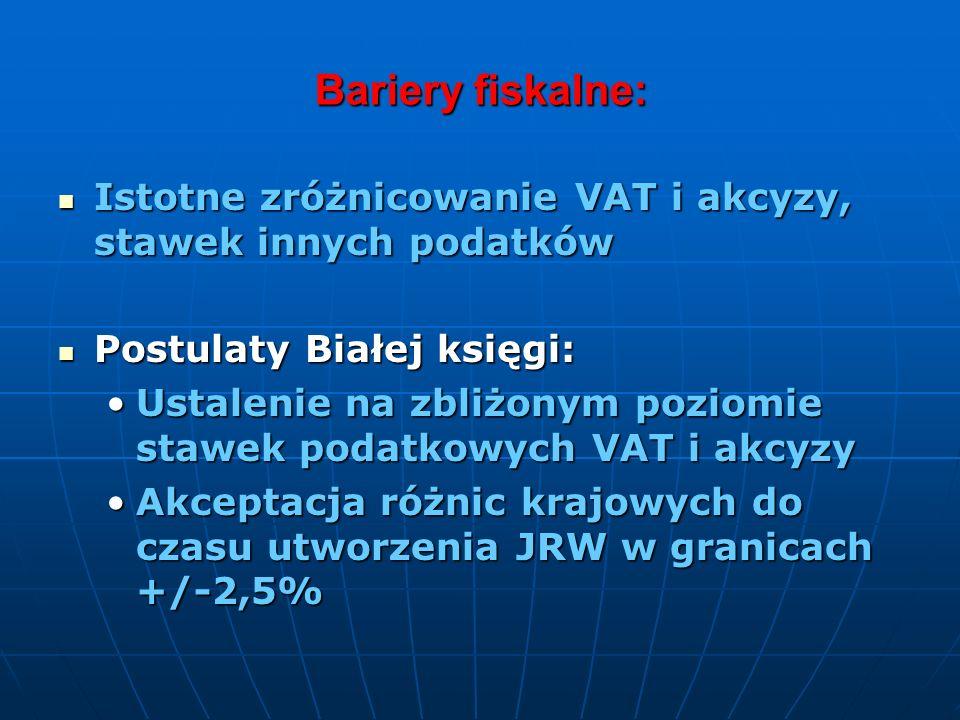 Bariery fiskalne: Istotne zróżnicowanie VAT i akcyzy, stawek innych podatków. Postulaty Białej księgi: