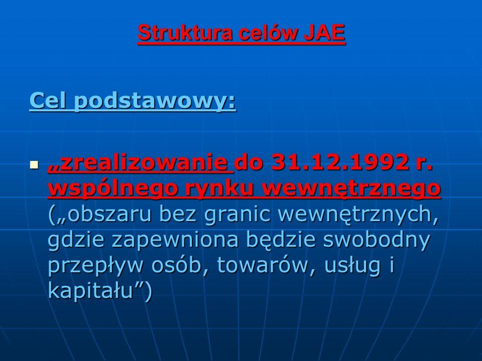 Struktura celów JAE Cel podstawowy: