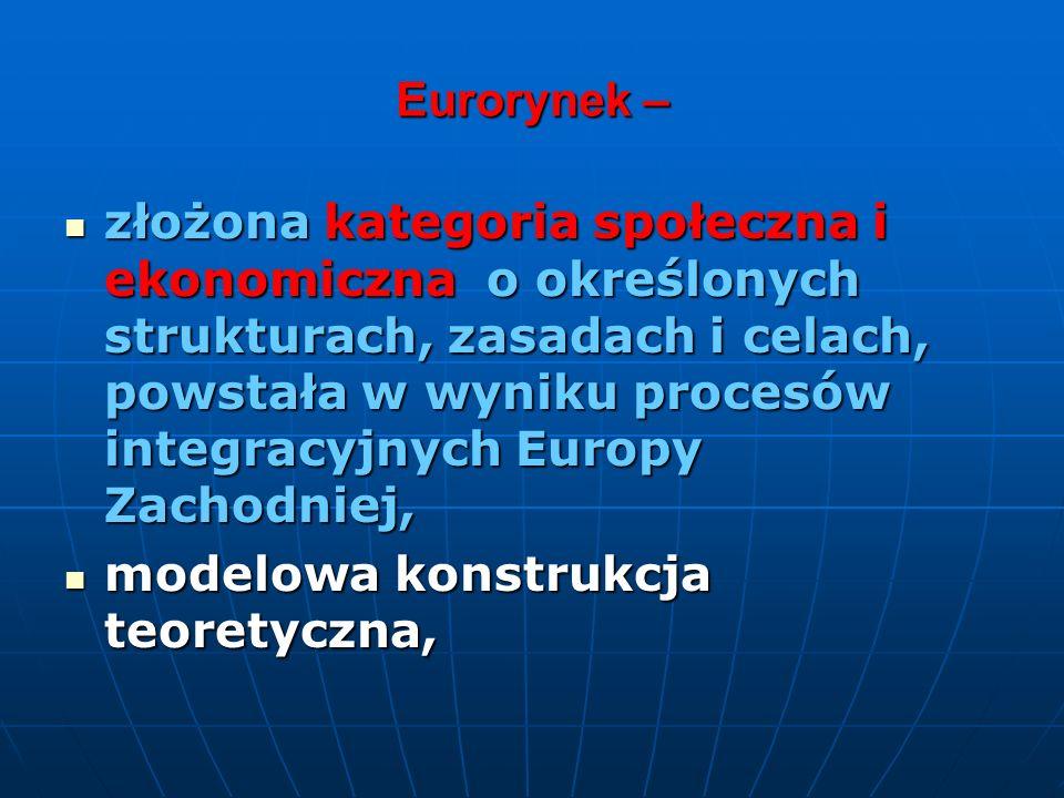 Eurorynek –