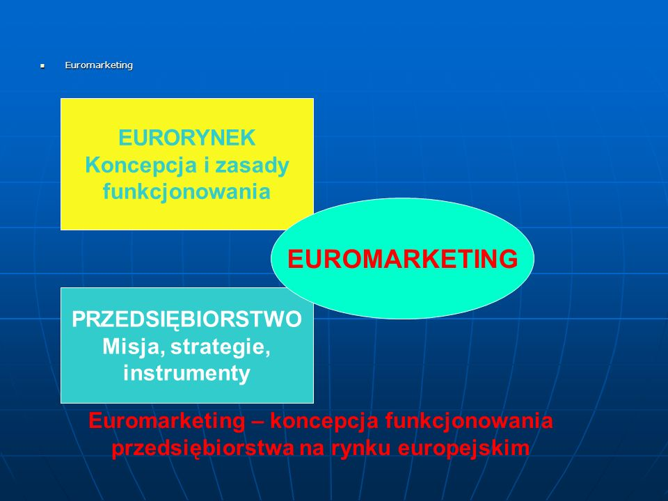 EUROMARKETING EURORYNEK Koncepcja i zasady funkcjonowania