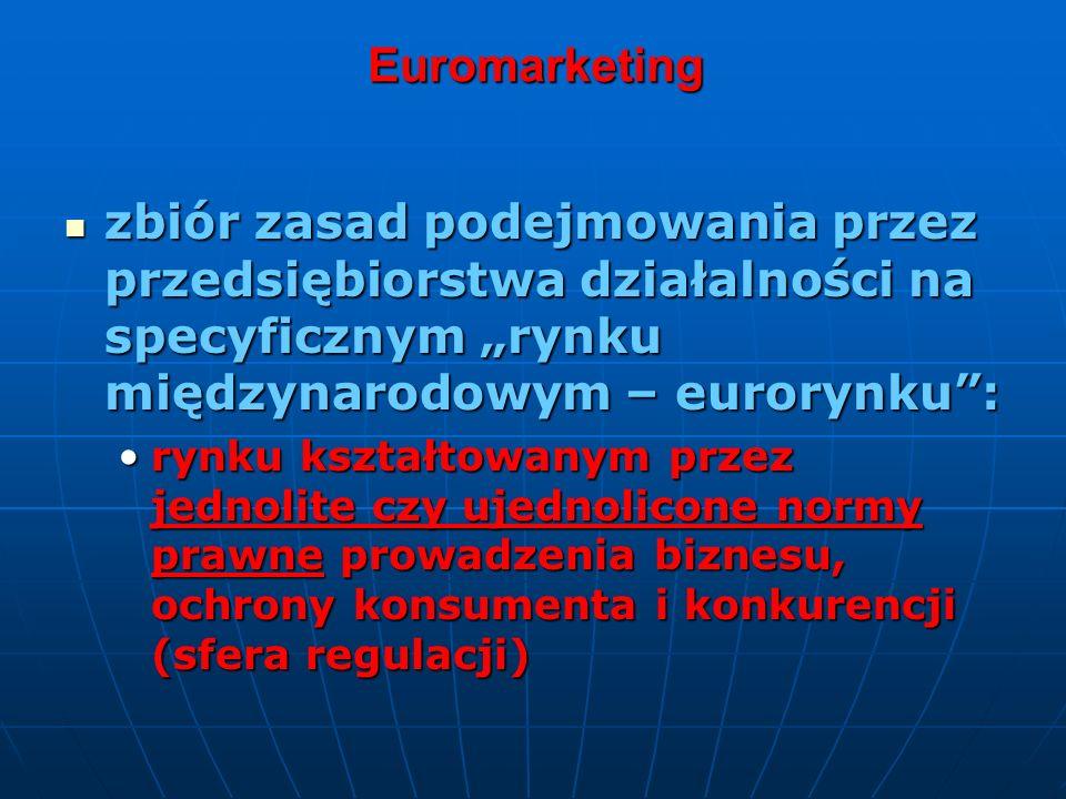 """Euromarketing zbiór zasad podejmowania przez przedsiębiorstwa działalności na specyficznym """"rynku międzynarodowym – eurorynku :"""
