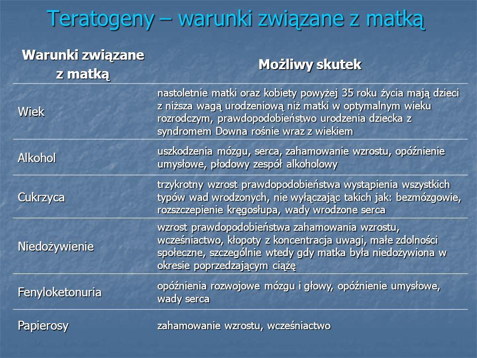 Teratogeny – warunki związane z matką