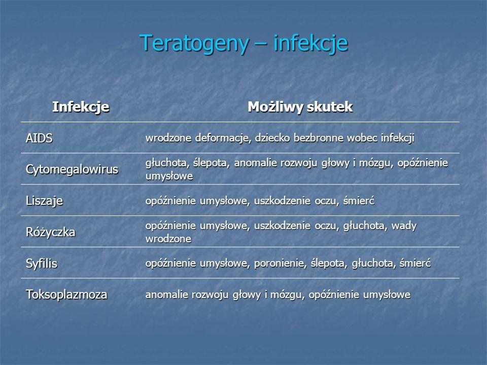 Teratogeny – infekcje Infekcje Możliwy skutek AIDS Cytomegalowirus