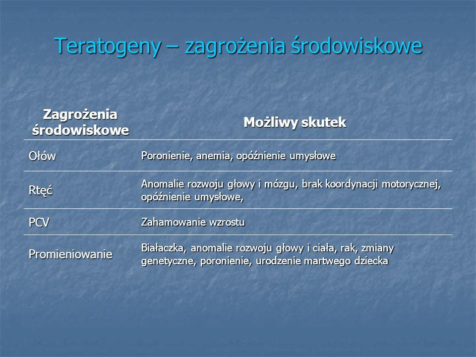 Teratogeny – zagrożenia środowiskowe