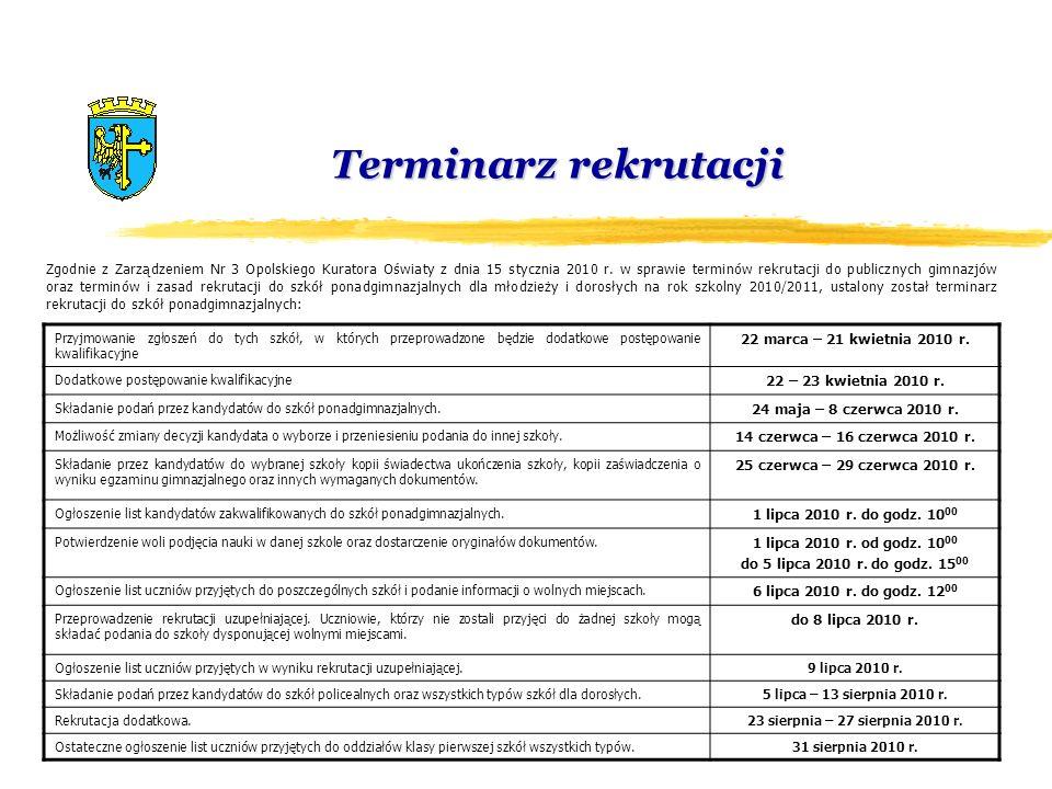 Terminarz rekrutacji 22 marca – 21 kwietnia 2010 r.
