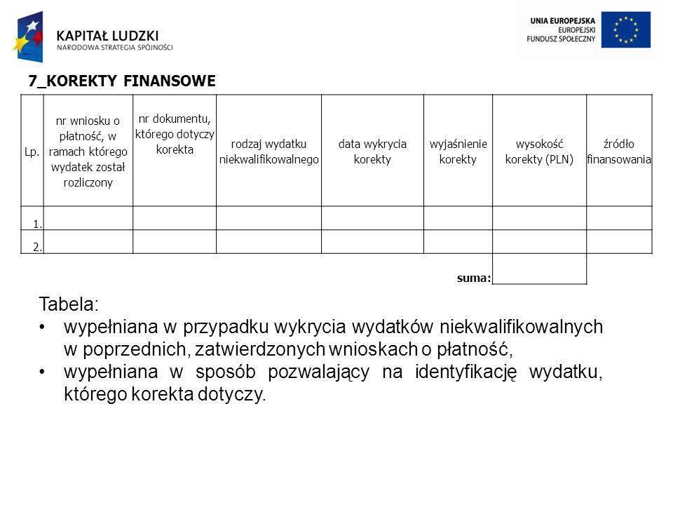 7_KOREKTY FINANSOWE Lp. nr wniosku o płatność, w ramach którego wydatek został rozliczony. nr dokumentu, którego dotyczy korekta.