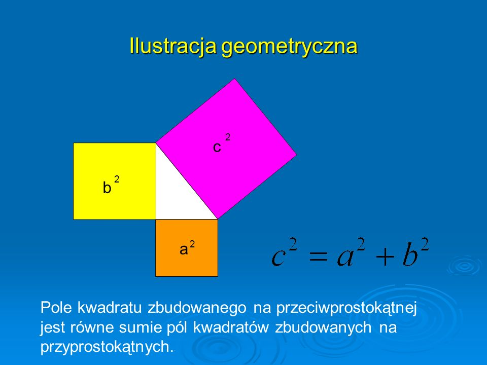 Ilustracja geometryczna