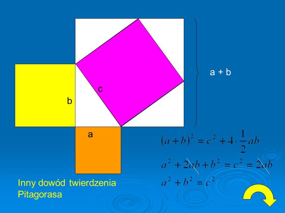Inny dowód twierdzenia Pitagorasa