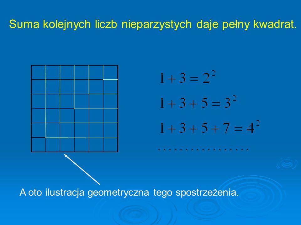 Suma kolejnych liczb nieparzystych daje pełny kwadrat.