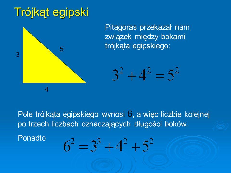 Trójkąt egipski Pitagoras przekazał nam związek między bokami