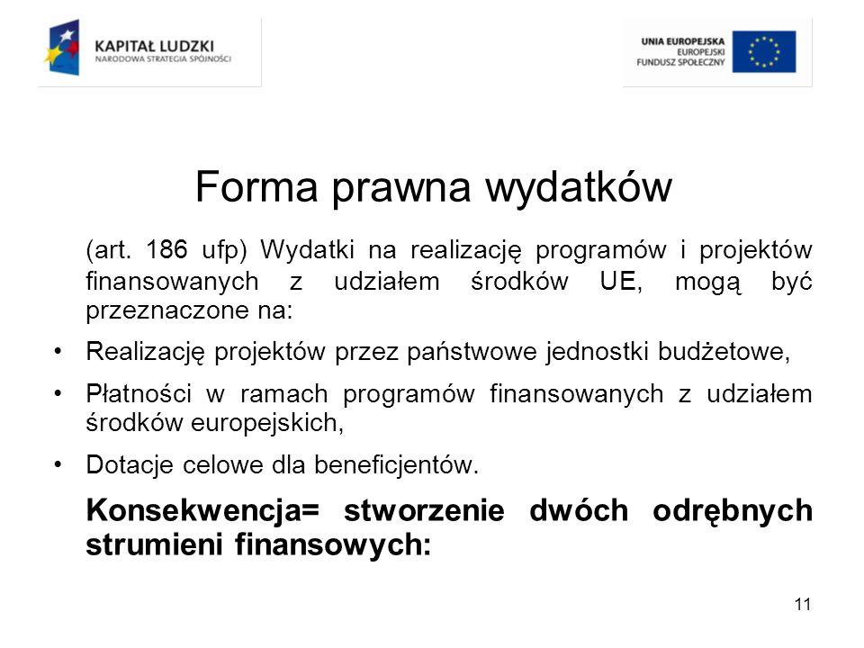 Forma prawna wydatków(art. 186 ufp) Wydatki na realizację programów i projektów finansowanych z udziałem środków UE, mogą być przeznaczone na: