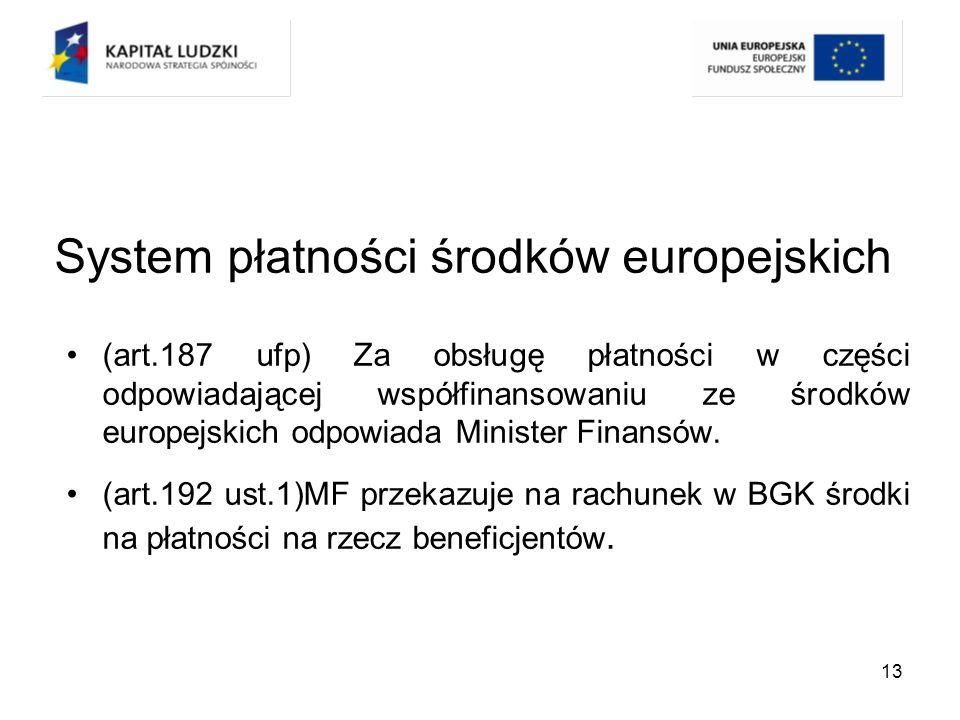 System płatności środków europejskich