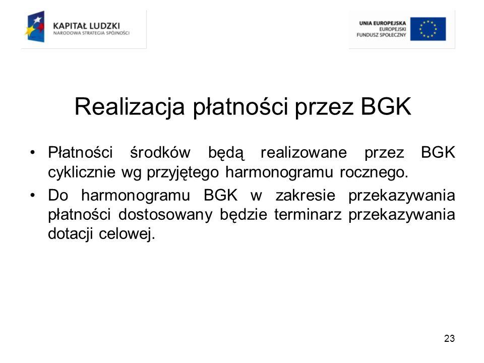 Realizacja płatności przez BGK