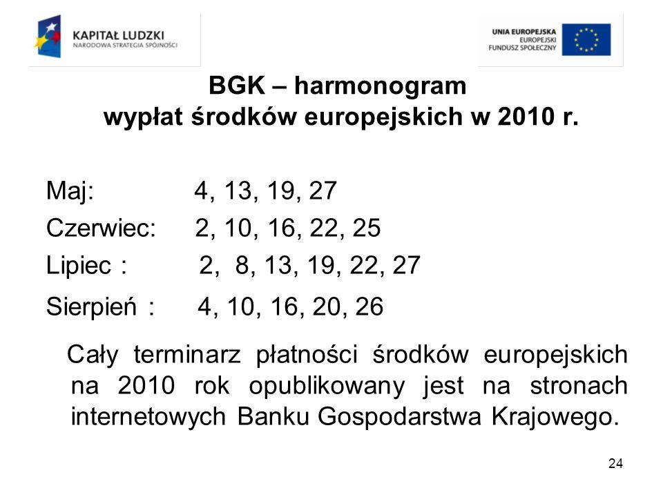 BGK – harmonogram wypłat środków europejskich w 2010 r.