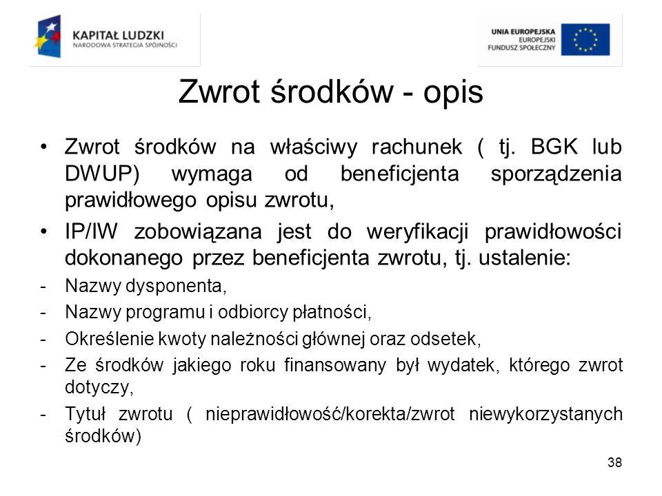 Zwrot środków - opisZwrot środków na właściwy rachunek ( tj. BGK lub DWUP) wymaga od beneficjenta sporządzenia prawidłowego opisu zwrotu,