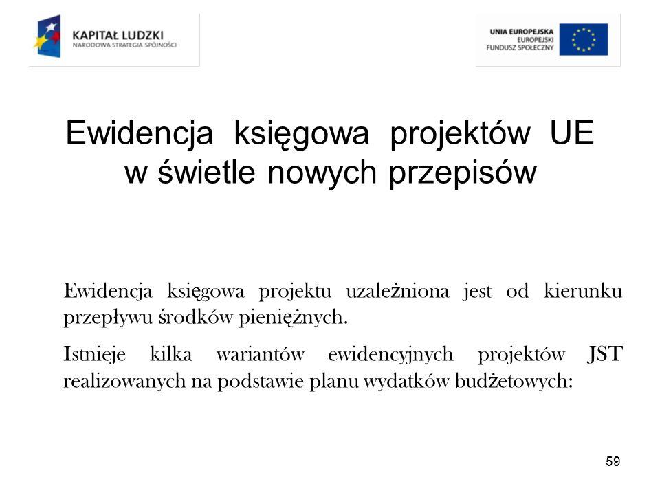 Ewidencja księgowa projektów UE w świetle nowych przepisów