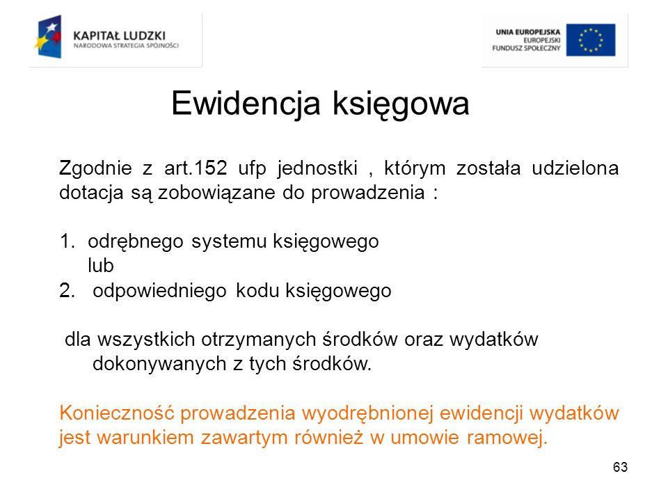 Ewidencja księgowa Zgodnie z art.152 ufp jednostki , którym została udzielona dotacja są zobowiązane do prowadzenia :