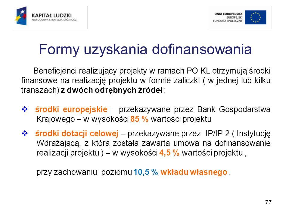 Formy uzyskania dofinansowania