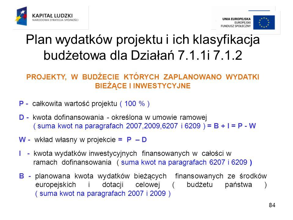 Plan wydatków projektu i ich klasyfikacja budżetowa dla Działań 7. 1