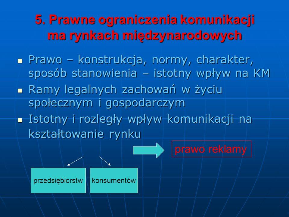 5. Prawne ograniczenia komunikacji ma rynkach międzynarodowych