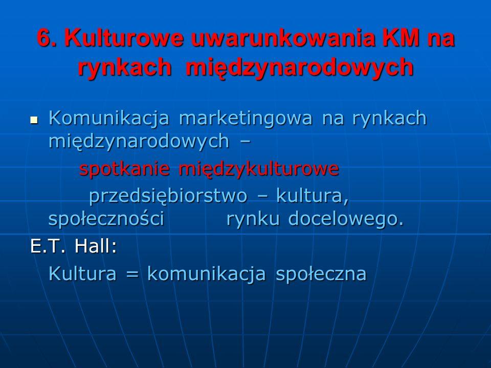 6. Kulturowe uwarunkowania KM na rynkach międzynarodowych