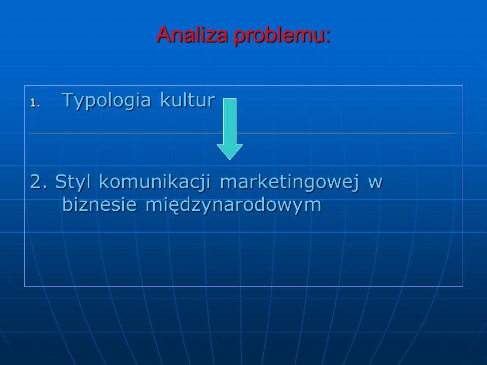 Analiza problemu: Typologia kultur
