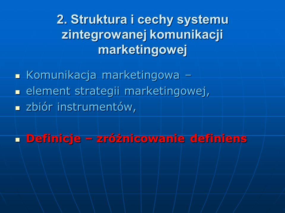 2. Struktura i cechy systemu zintegrowanej komunikacji marketingowej