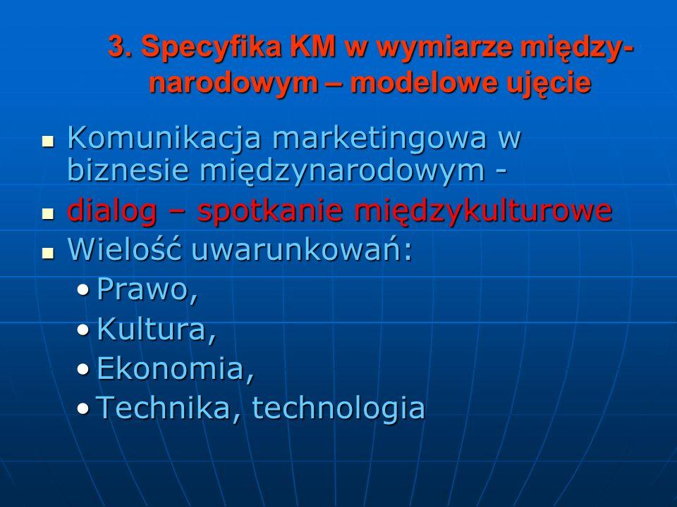 3. Specyfika KM w wymiarze między- narodowym – modelowe ujęcie