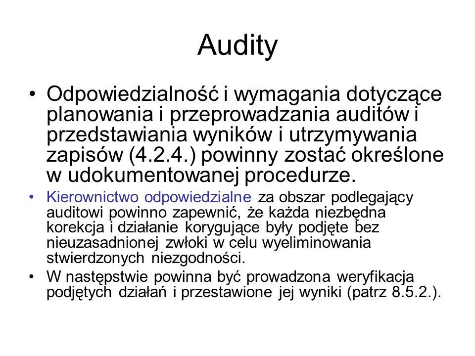 Audity