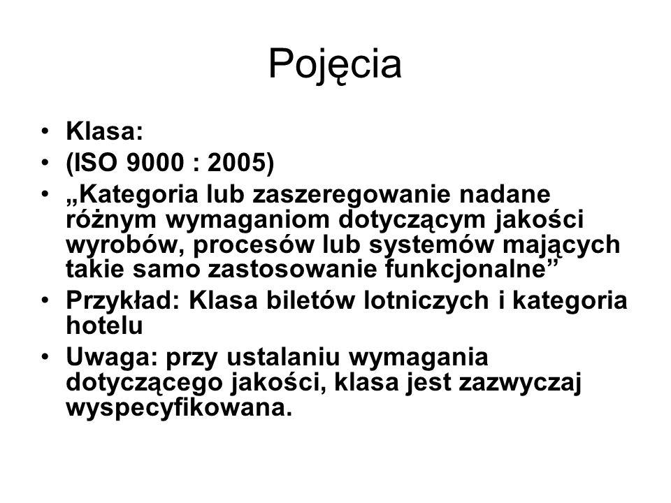Pojęcia Klasa: (ISO 9000 : 2005)