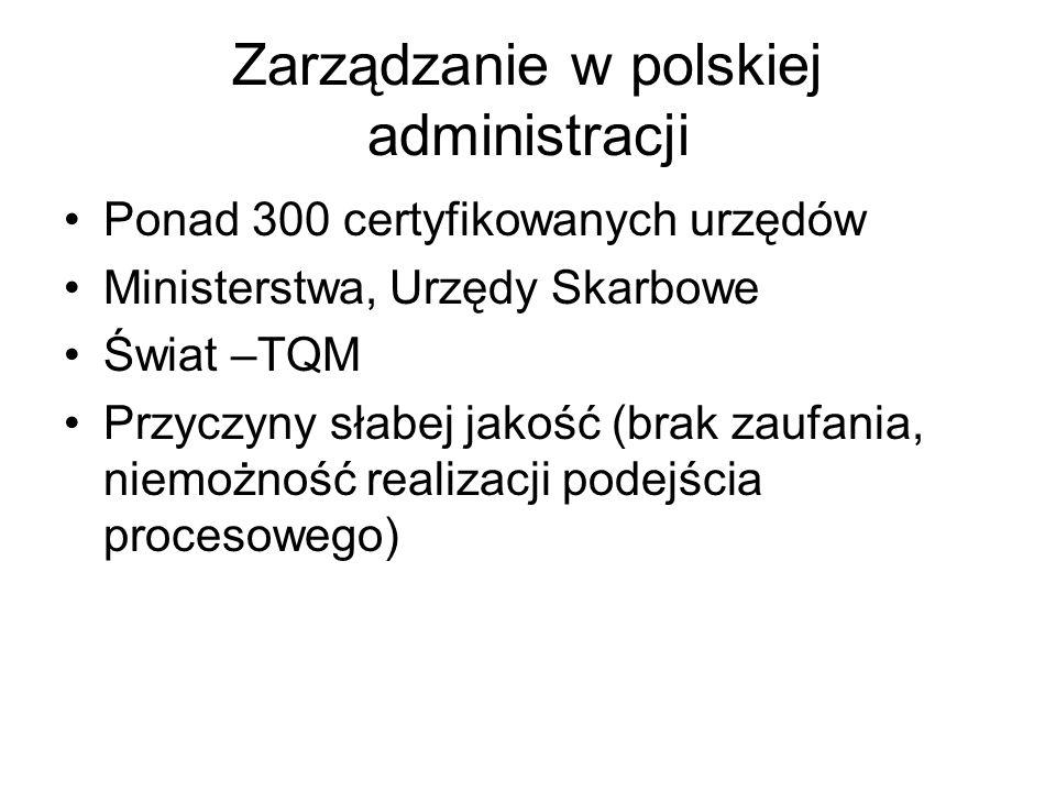 Zarządzanie w polskiej administracji