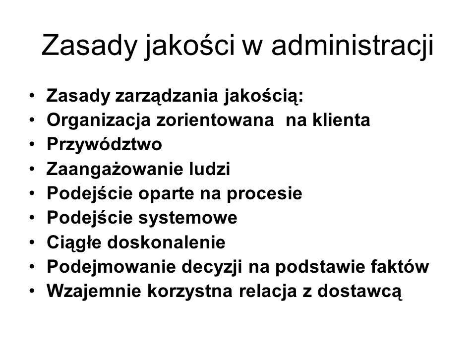 Zasady jakości w administracji