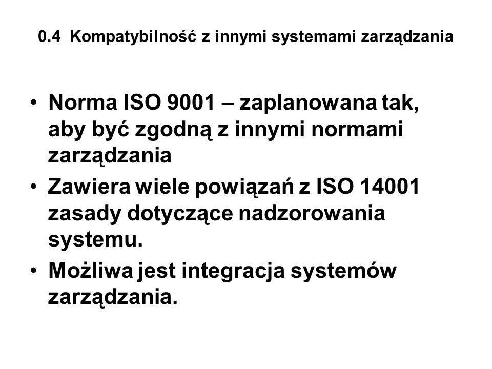 0.4 Kompatybilność z innymi systemami zarządzania