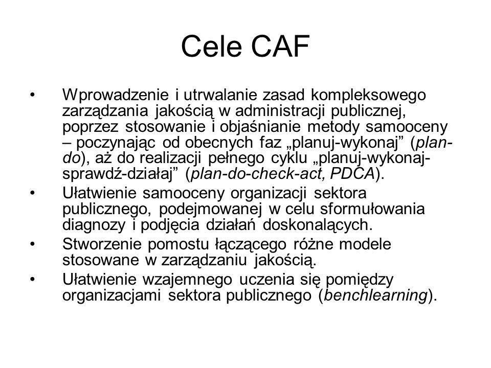 Cele CAF