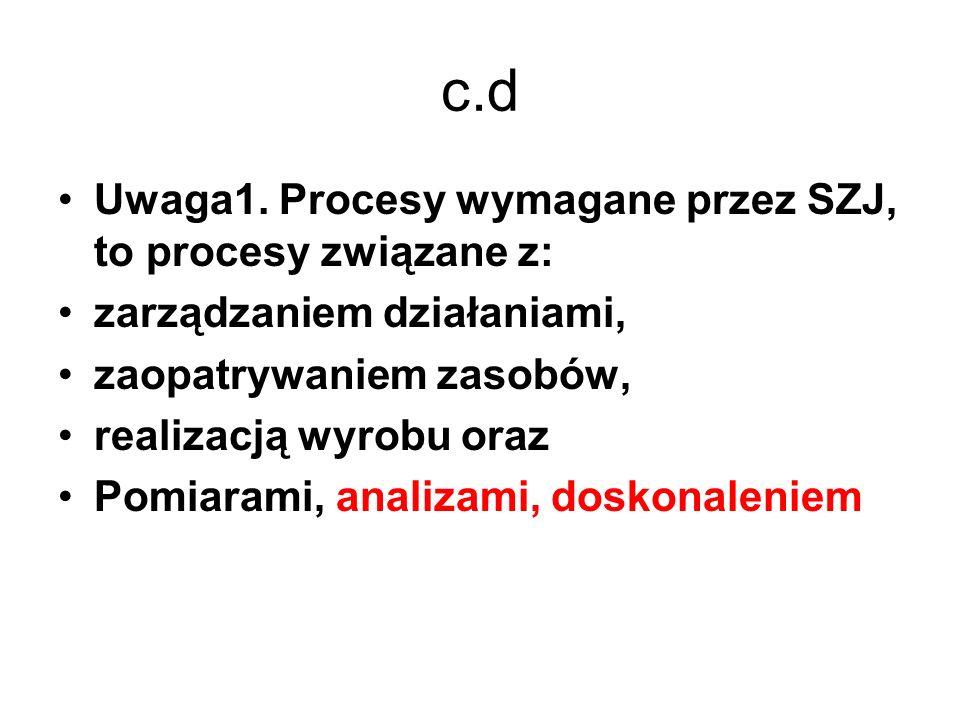 c.d Uwaga1. Procesy wymagane przez SZJ, to procesy związane z: