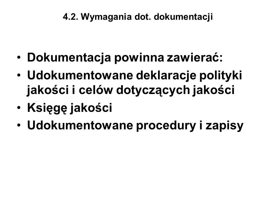 4.2. Wymagania dot. dokumentacji