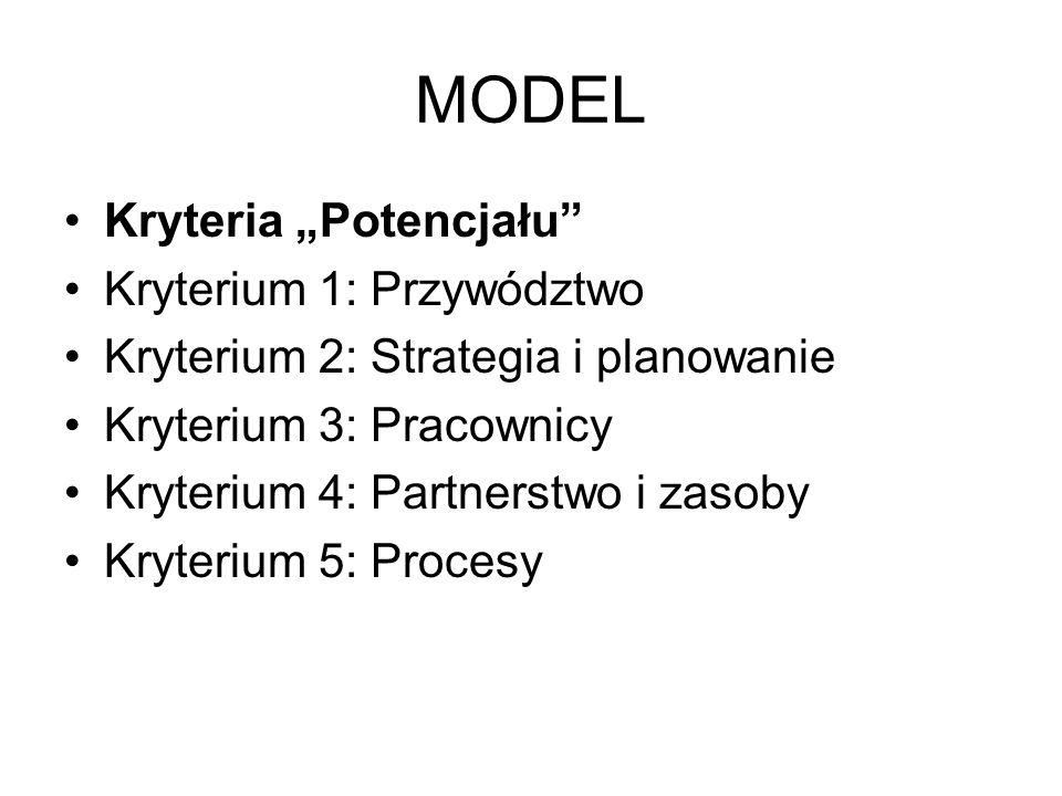"""MODEL Kryteria """"Potencjału Kryterium 1: Przywództwo"""